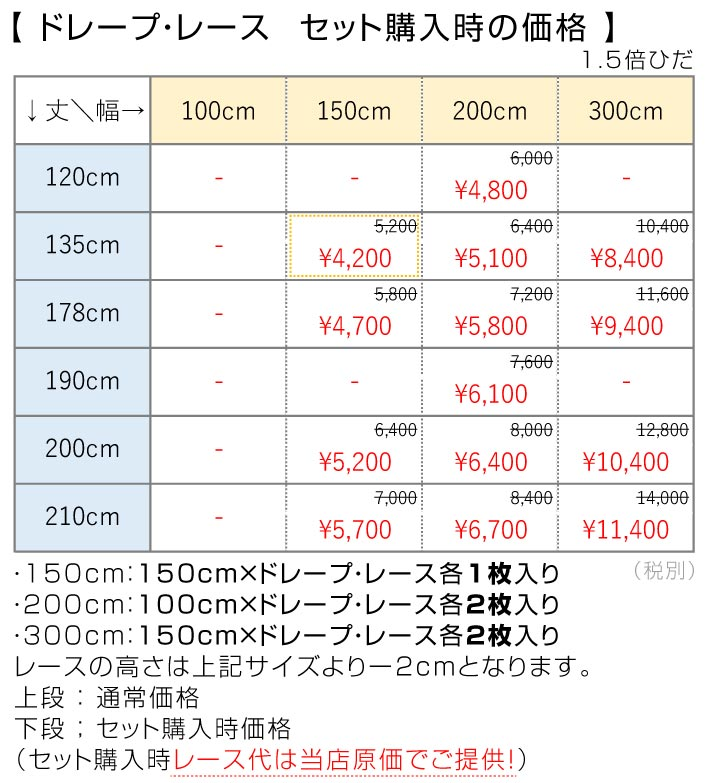 ベーシックカーテン値段表
